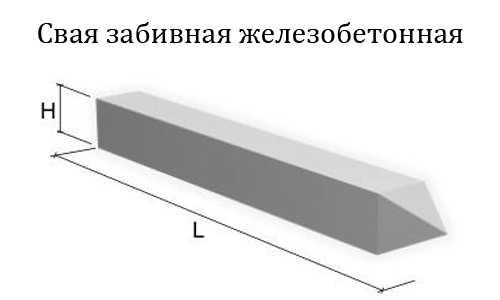 Свайно-ростверковый фундамент своими руками: свайно-ленточный + высокий и низкий ростверк
