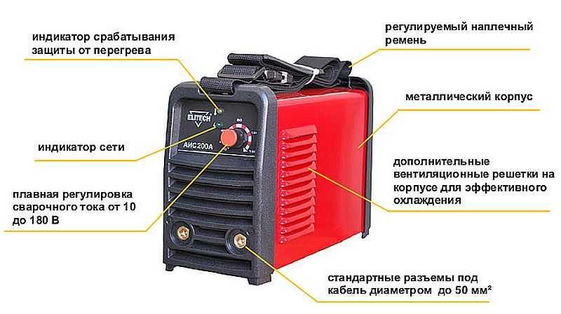 Сварка инвертором для начинающих: как научиться варить с нуля, основы дуговой сварки + фото