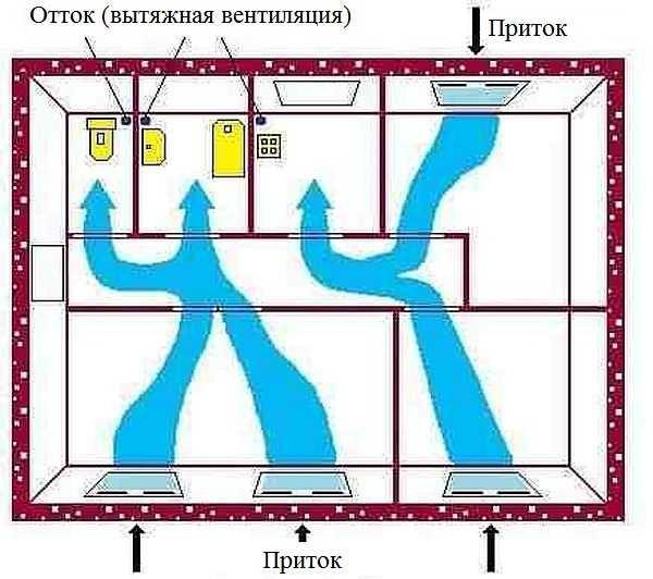 Вентиляция в ванной комнате и туалете организация воздухообмена схемы установка вентилятора фото видео