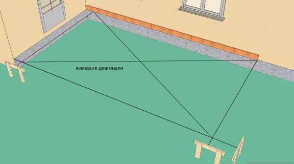 Как пристроить веранду к дому - 100+ фото с подробной инструкцией
