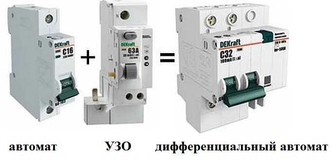 Как собрать электрощиток своими руками: установка автоматов УЗО выбор + фото - видео