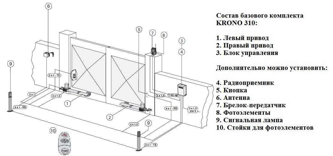 Автоматические ворота своими руками: подробная инструкция (фото + видео)
