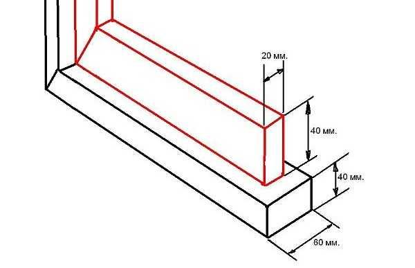 Откатные ворота своими руками: схема, поэтапная инструкция