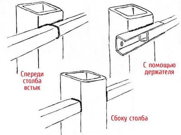 Забор из профнастила своими руками: конструкция, материалы, пошаговая инструкция + фото