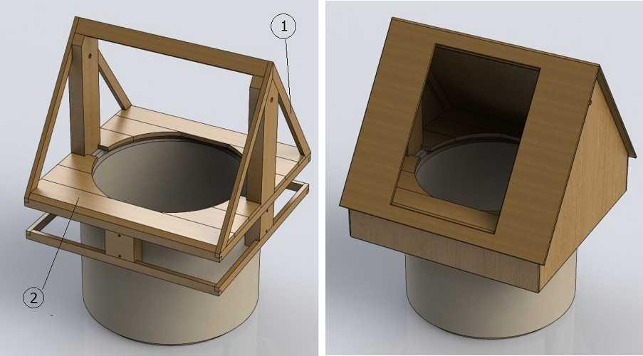 Домик для колодца своими руками: размеры чертежи + фото - видео