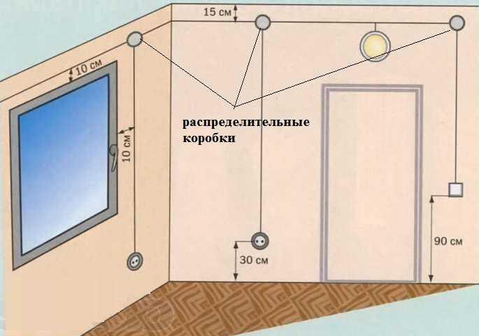 Способы соединения проводов в распределительной коробке: пошаговая инструкция, фото + видео
