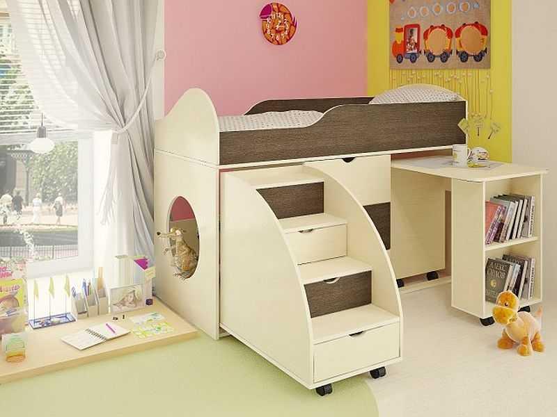 Детская кровать-чердак: характеристики, разновидности, производители