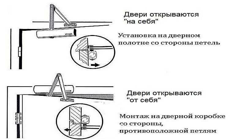 Установка доводчика на дверь - пошаговая инструкция с видео