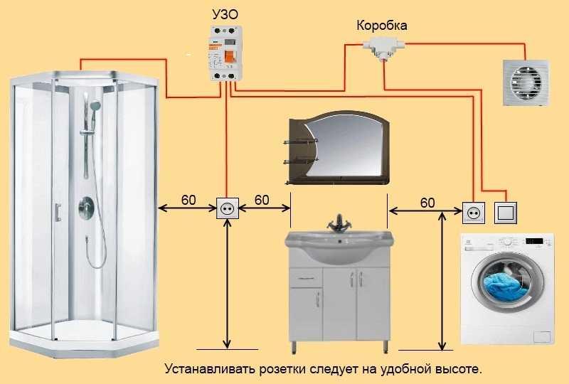 Высота установки розеток и выключателей: размещение по евростандарту + правильное расстояние