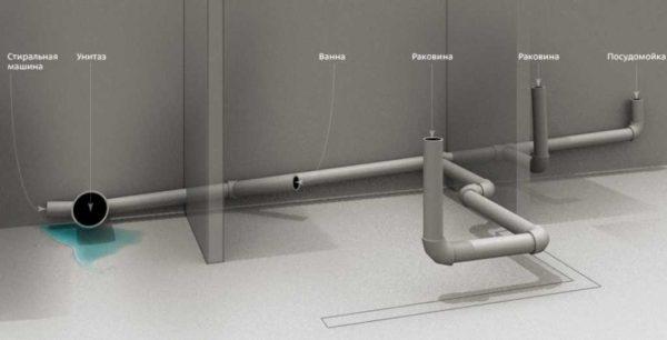 Уклон канализационных труб 50, 100, 110 мм: минимальный, максимальный, по СНиП