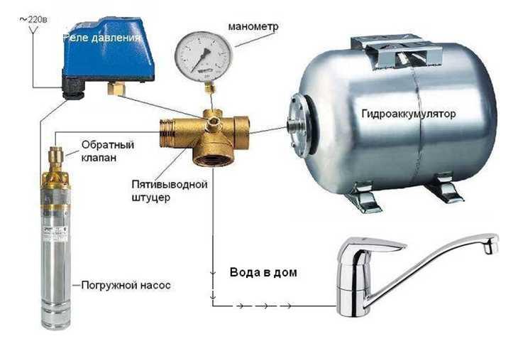 Подключение гидроаккумулятора в систему водоснабжения своими руками + фото - видео