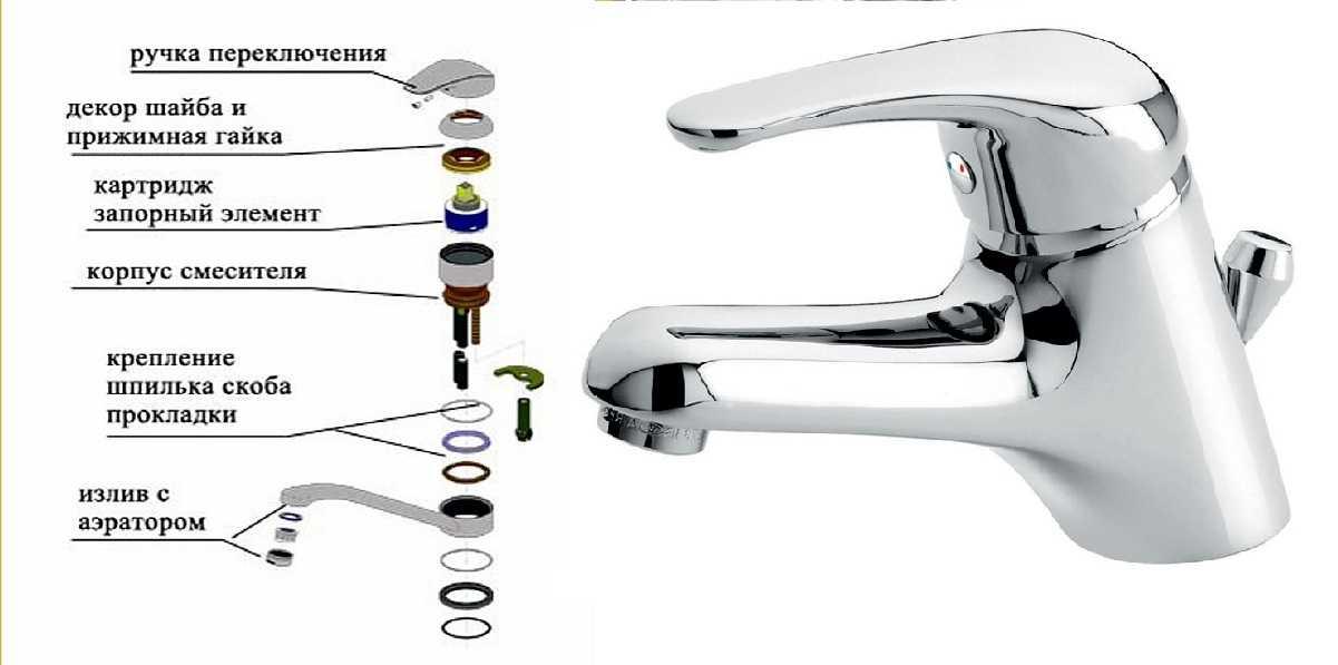 Ремонт однорычажного смесителя для ванной, кухни своими руками: частые поломки + устранение