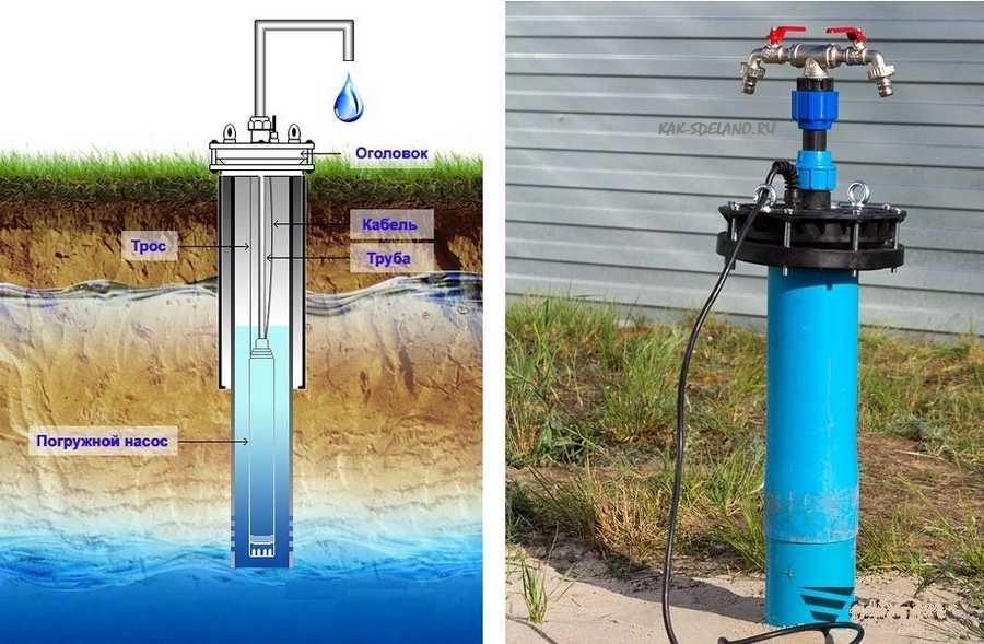 Как выбрать насос для скважины: советы выбора + фото