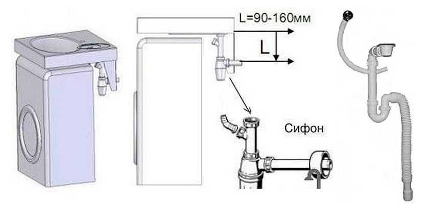 Раковина над стиральной машиной: виды, установка + фото