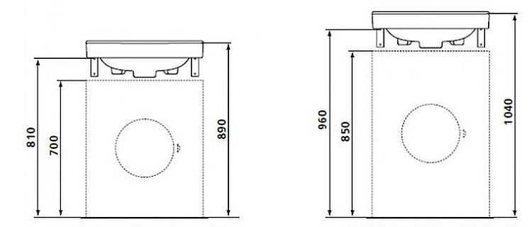 Раковина над стиральной машиной: виды, как выбрать, установка и монтаж