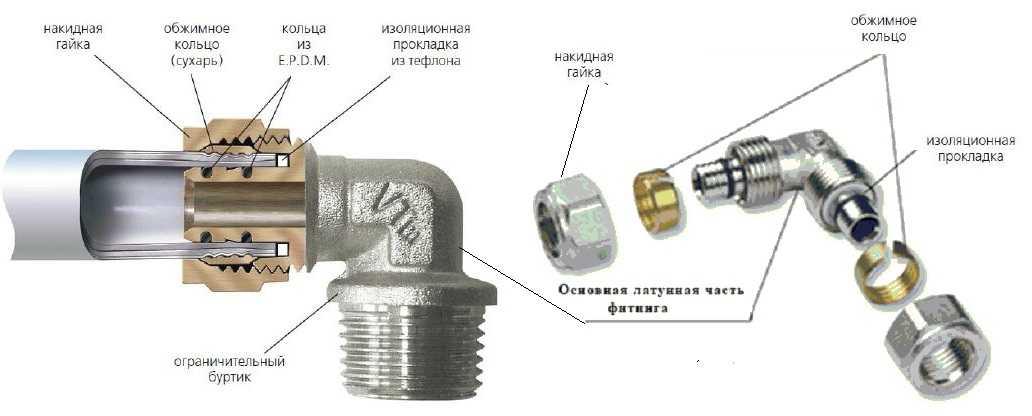 Как соединить металлопластиковые трубы: способы соединения металлопластиковых труб фитингами при монтаже водопровода + особенности работы