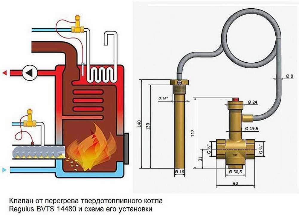 Обвязка котла: твердотопливного, газового, схемы