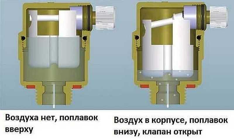 Удаление воздуха из систем отопления: спуск воздушной пробки + (фото)