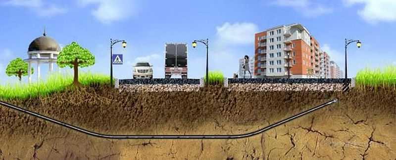 Как проложить кабель в земле: способы, глубина, нормы, правила + нормативы