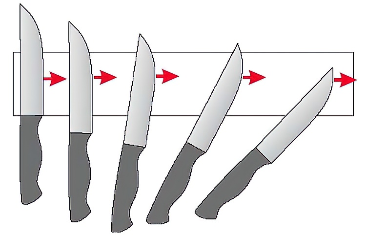 Заточка ножей: как правильно точить, чем, угол заточки кухонного и охотничьего ножа, как профессионально точат