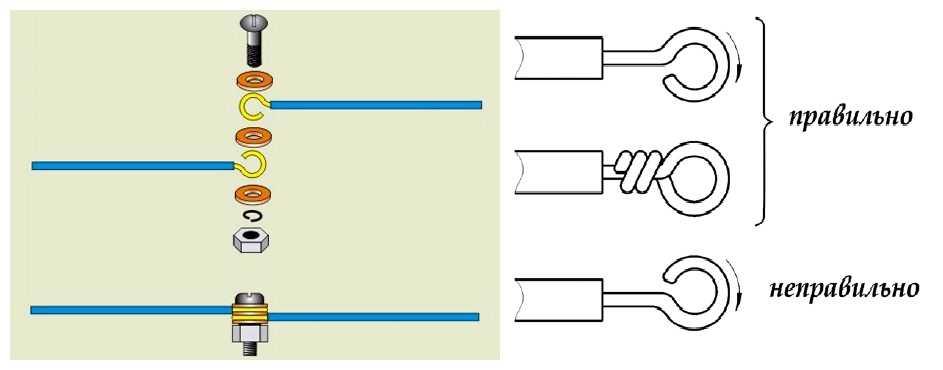 Способы соединения проводов: пайка клеммы зажимы сварка опрессовка + фото