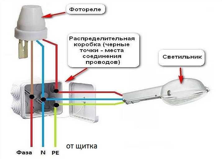 Фотореле для уличного освещения: виды + способы подключения