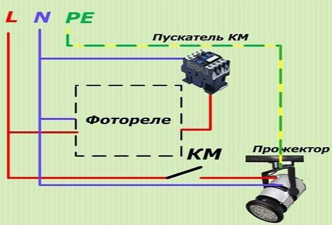 объявления подключение фотореле через магнитный пускатель татьяна
