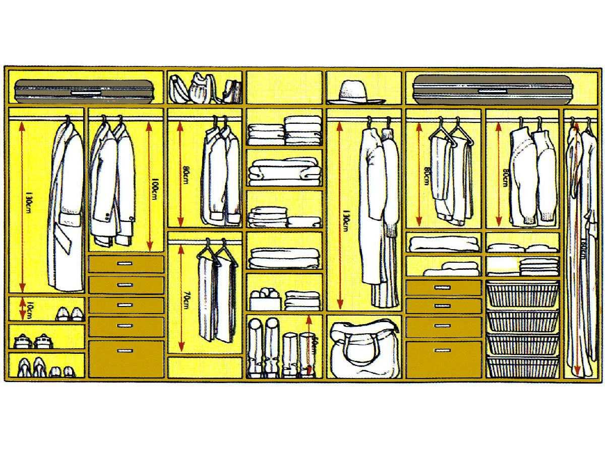 Наполнение шкафа купе: компактного, на 2,5 метра