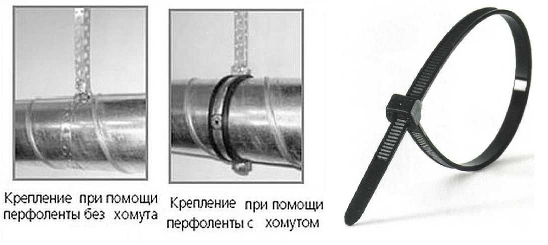 Установка вытяжки на кухне своими руками: подробный пошаговый инструктаж по монтажу