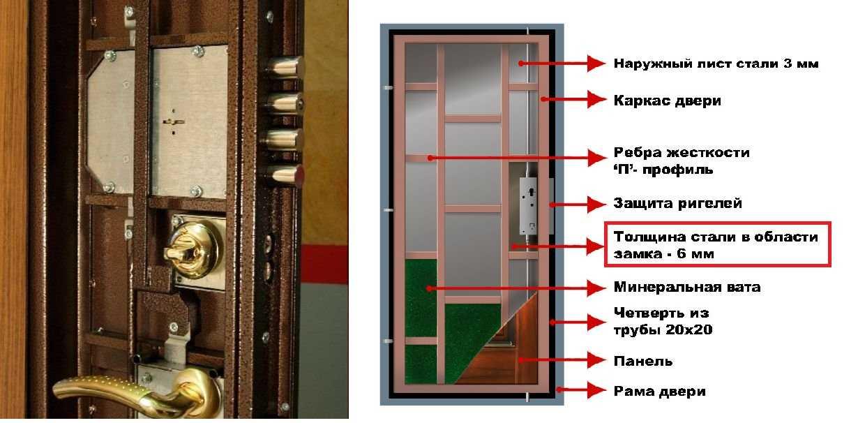 Как выбрать входную металлическую дверь: технические характеристики, установка, советы + фото Топ лучших