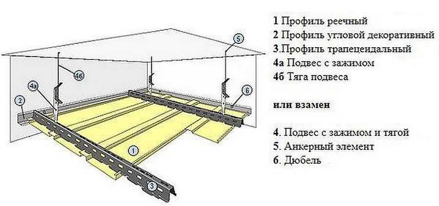 Потолок реечный алюминиевый: подвесные потолочные рейки, технические характеристики, монтаж потолка из алюминиевых профилей, установка потолка из алюминия