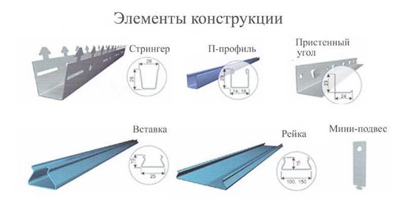 Алюминиевый реечный потолок: устройство, виды, монтаж