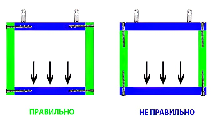 Сборка кухонного гарнитура своими руками: подробная инструкция