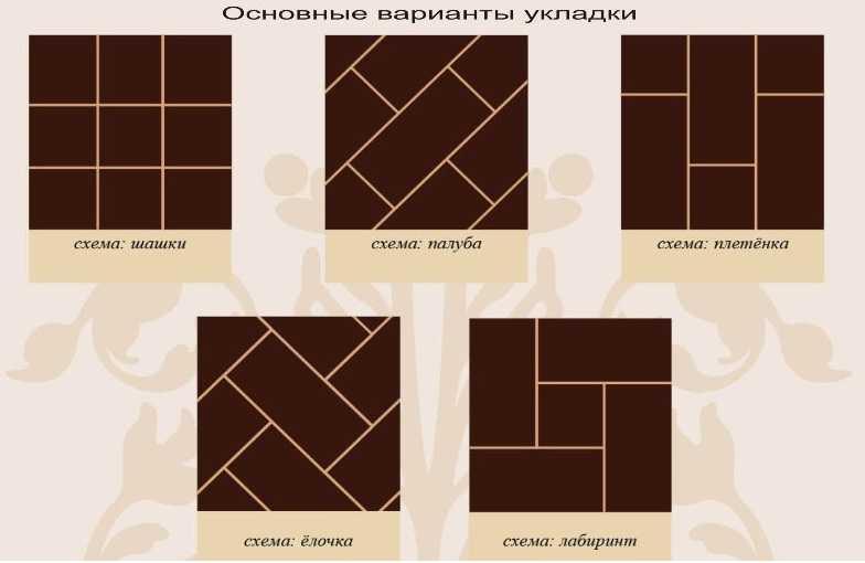 Варианты укладки плитки в ванной: способы, схемы раскладки + фото