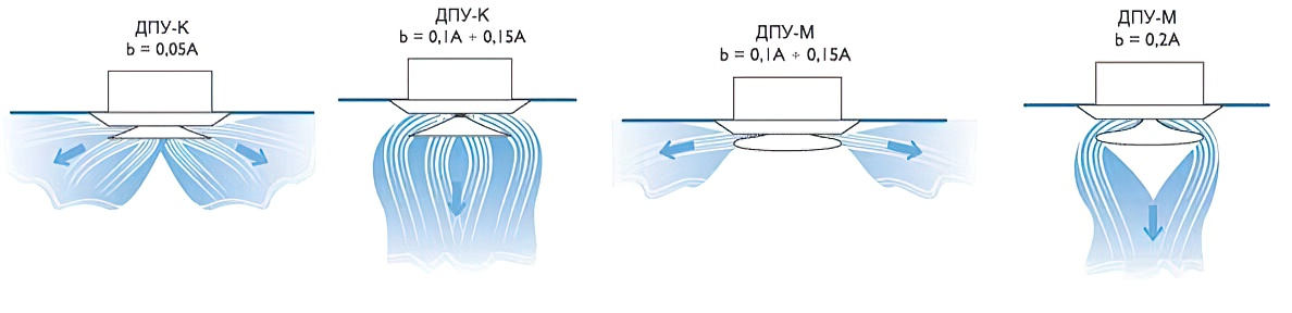 Потолочный диффузор: особенности монтажа