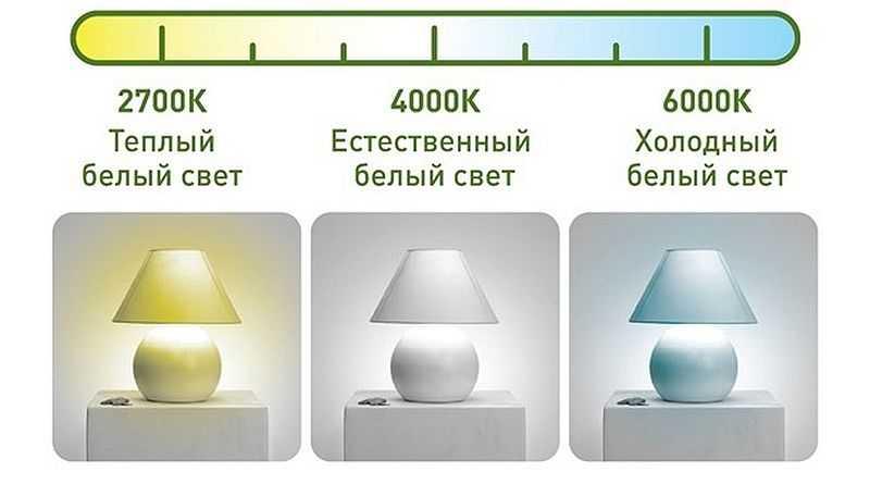 Светодиодные люстры для дома: виды, выбор, LED, (фото)