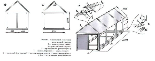 Теплица из поликарбоната своими руками: фундамент, сборка, как сделать домашних условиях (100+ фото)