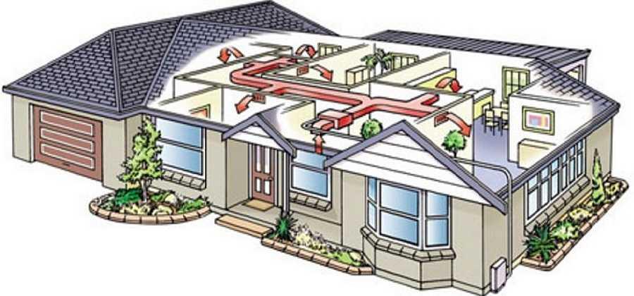 Вентиляция в частном доме – как сделать вентиляцию своими руками