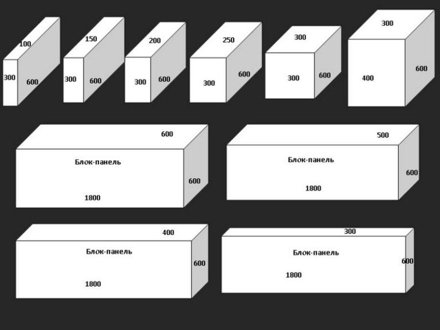 Пенобетонные блоки: характеристики, размеры, достоинства и недостатки (фото + видео)