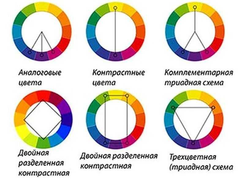 Сочетание цветов в интерьере - таблица, примеры (50+ фото)
