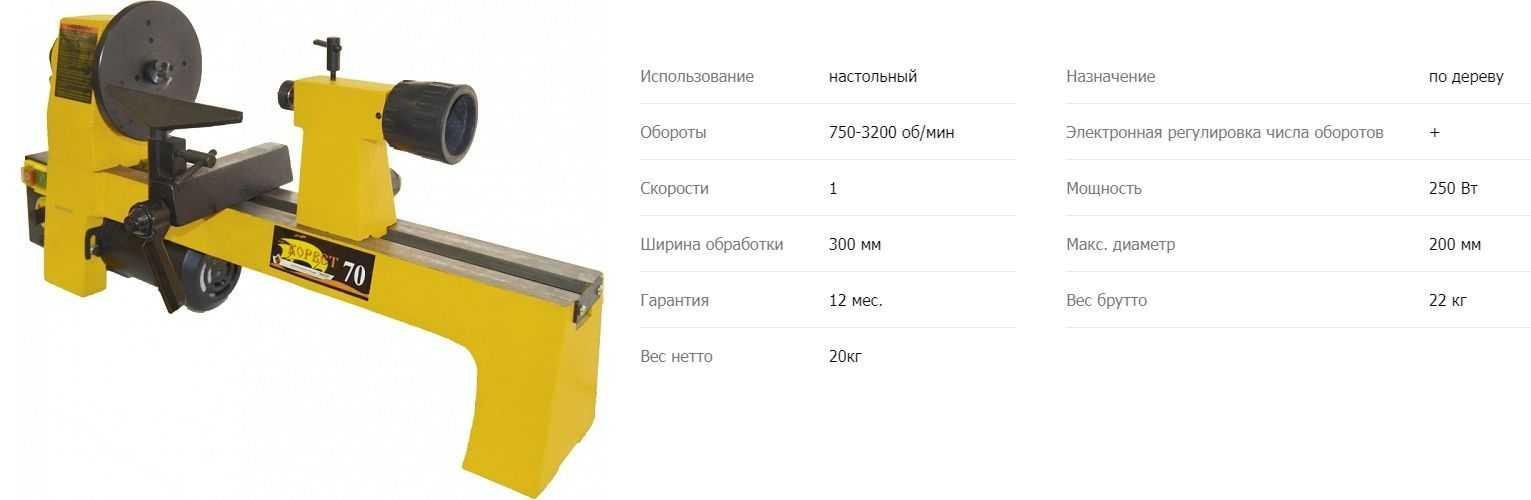 Токарный станок по металлу для гаража: критерии выбора (фото + видео)