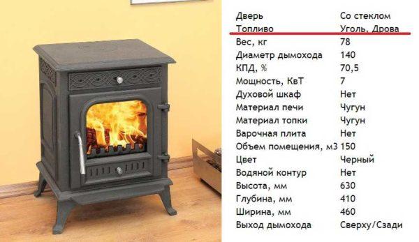 Печь-камин длительного горения для дачи: виды печей, как выбрать