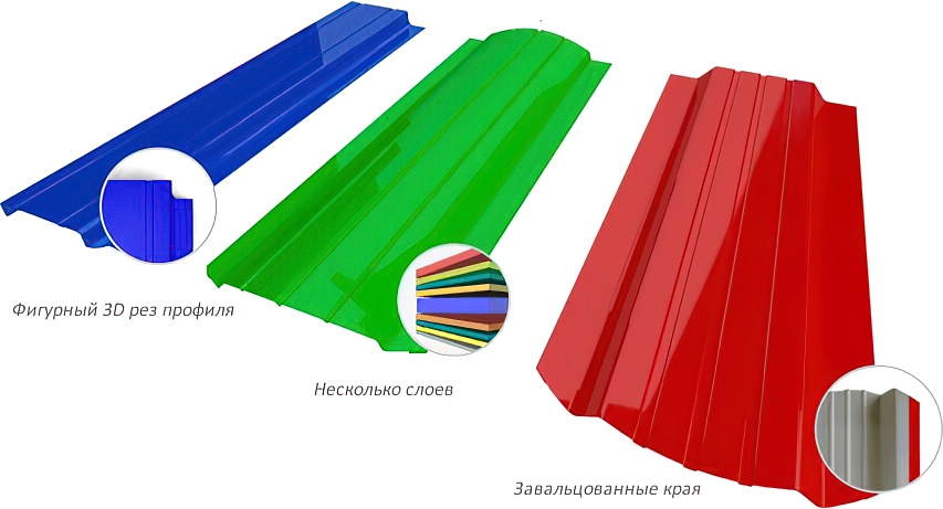 Заборы из евроштакетника: разновидности, монтаж + фото