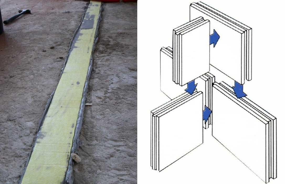 Технология сооружения перегородок из пазогребневых плит: как сделать своими руками