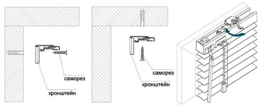 Как установить жалюзи на пластиковые окна: пошаговое руководство по монтажу жалюзи разных видов