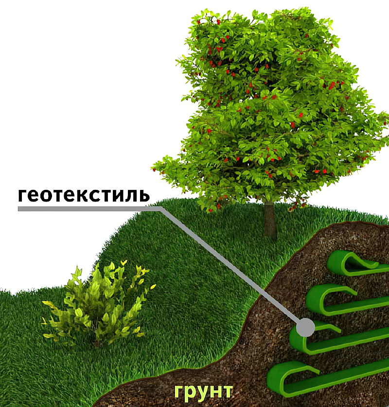 Геотекстиль: виды характеристики применение + фото