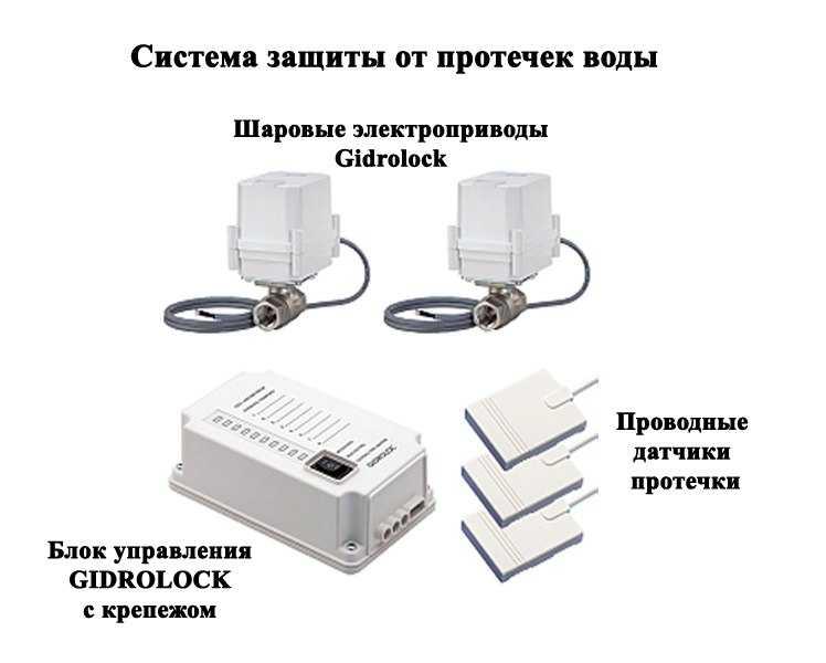 Система защиты от протечек воды - Гидролок