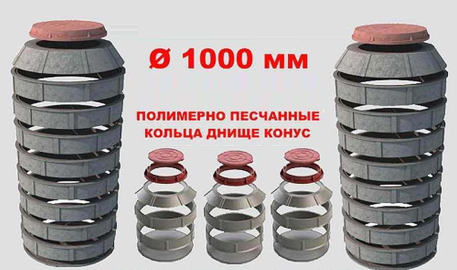 Колодезные пластиковые кольца: виды, размеры, установка