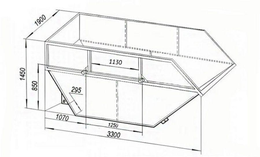 Мусорные контейнеры: виды баков, размеры, объем (ТБО, КГМ)