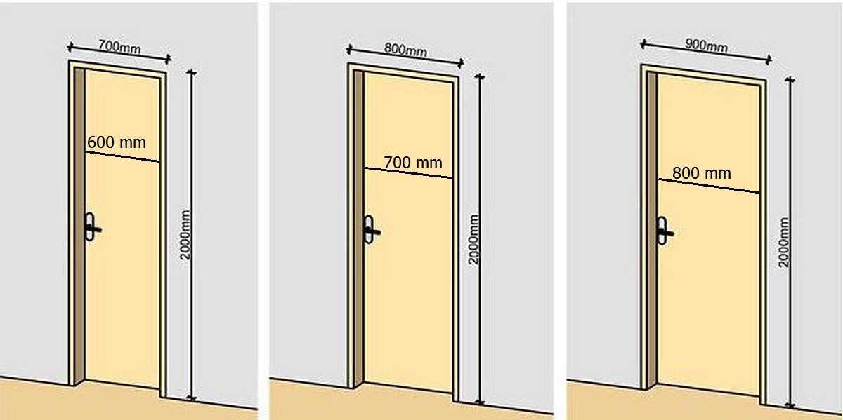 Размеры межкомнатных дверей по стандарту + проемы стандартных размеров
